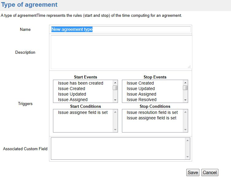 Indicate Type of Service Level Agreement for issue