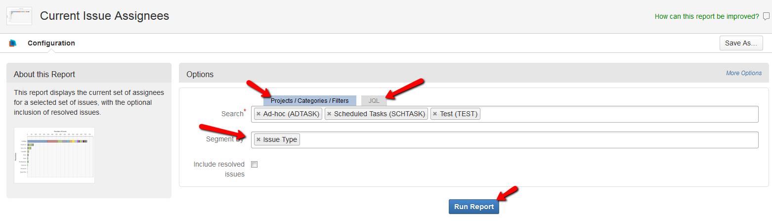 rapport dataplane assignation 1