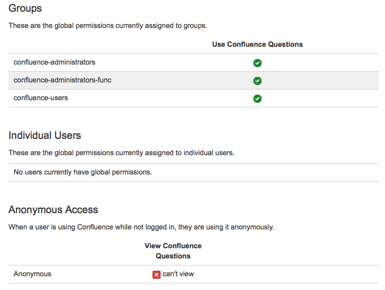 Confluence Questions - Permissions