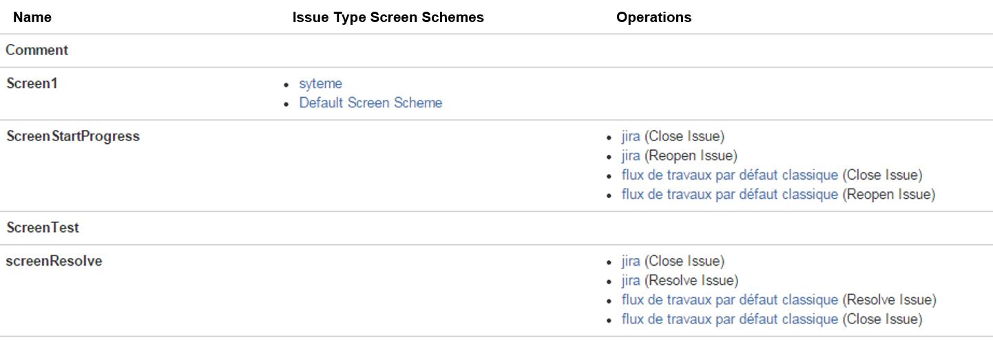 Issue type screen schemes