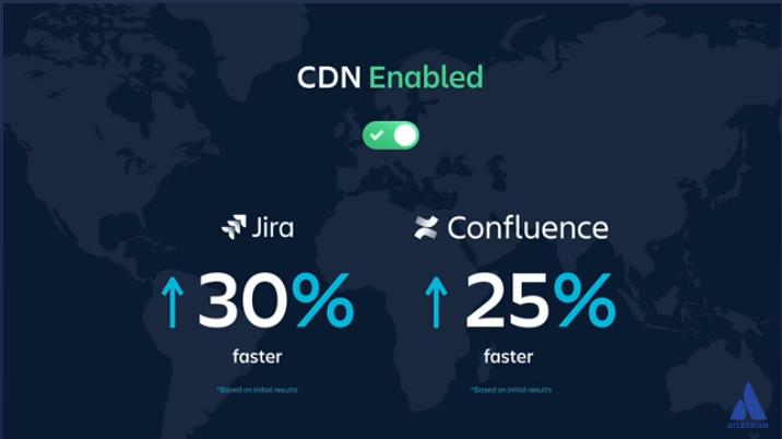 CDN enabled