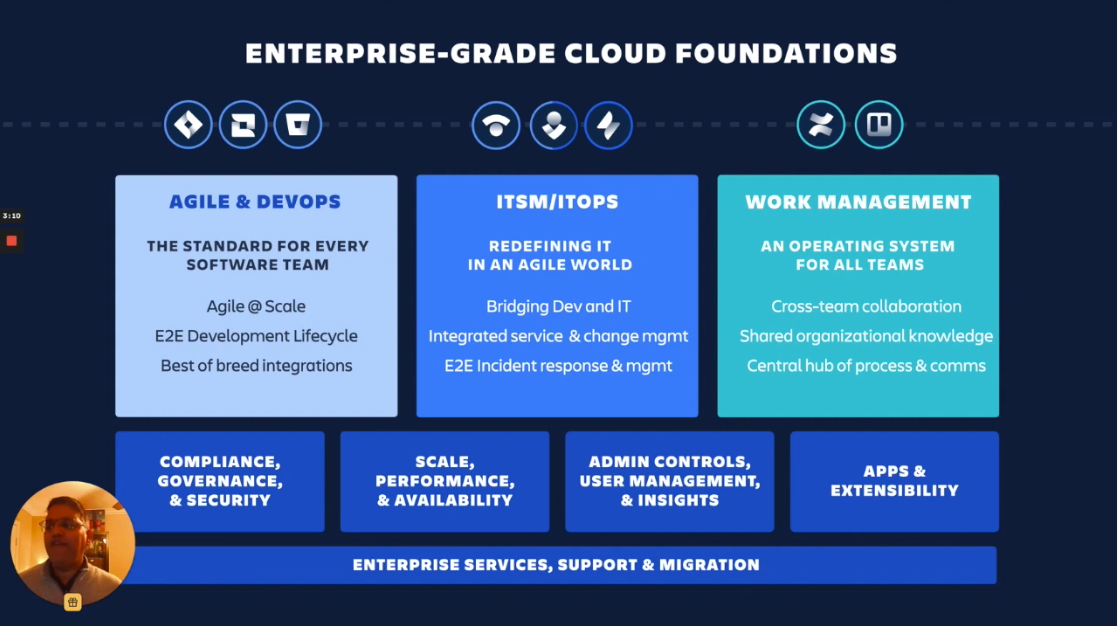 atlassian-cloud-enterprise