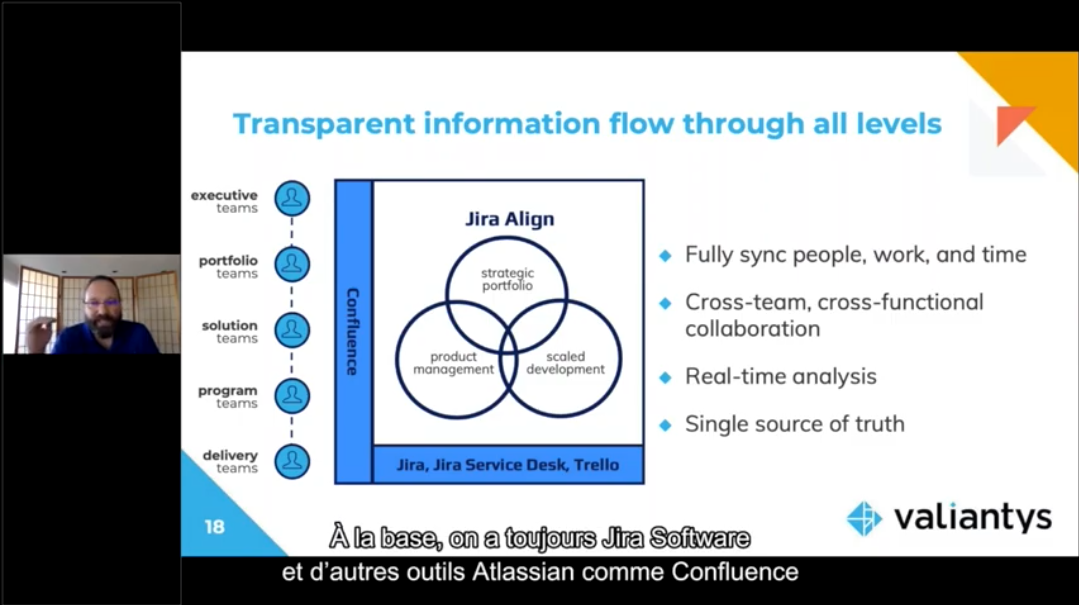atlassian-implementation-Jira-Align