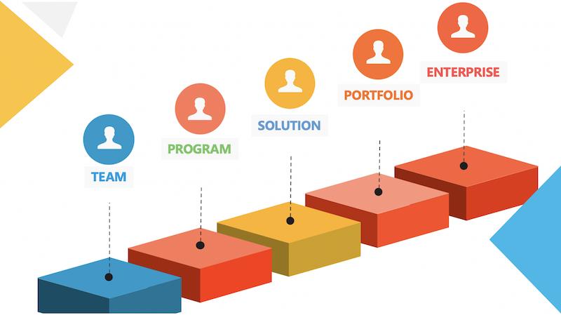 agile-connected-enterprise.png