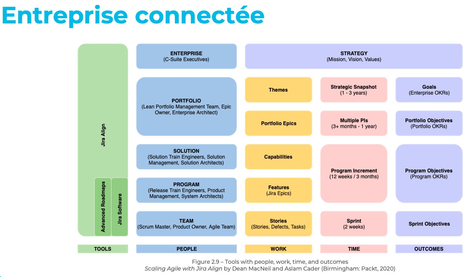 entreprise-agile-connectee.png
